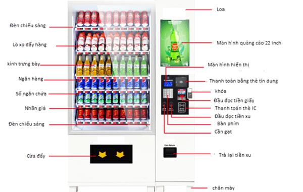 Hướng dẫn sử dụng máy bán hàng tự động Nhật Bản-07